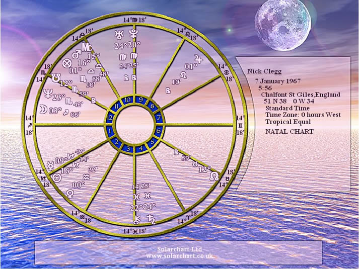 Life Path Horoscope Report - Click Image to Close